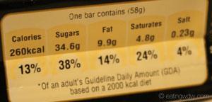 mars-bar-nutrition
