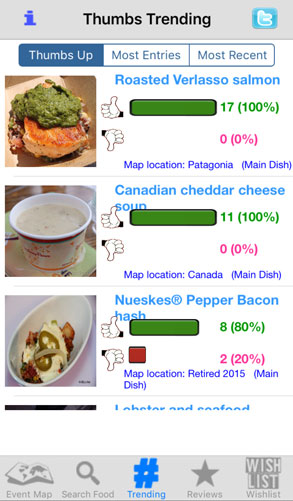 2015-food-and-wine-tracker-4